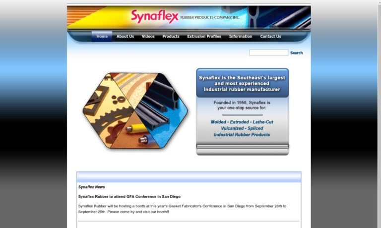 Synaflex Rubber Products Company, Inc.